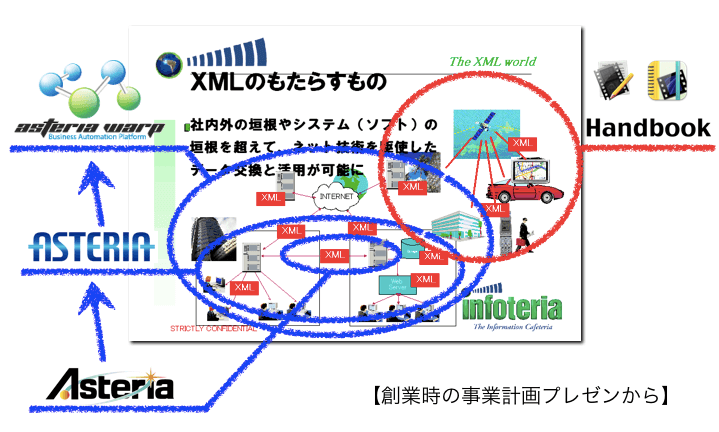 Infoteria-strategy.png