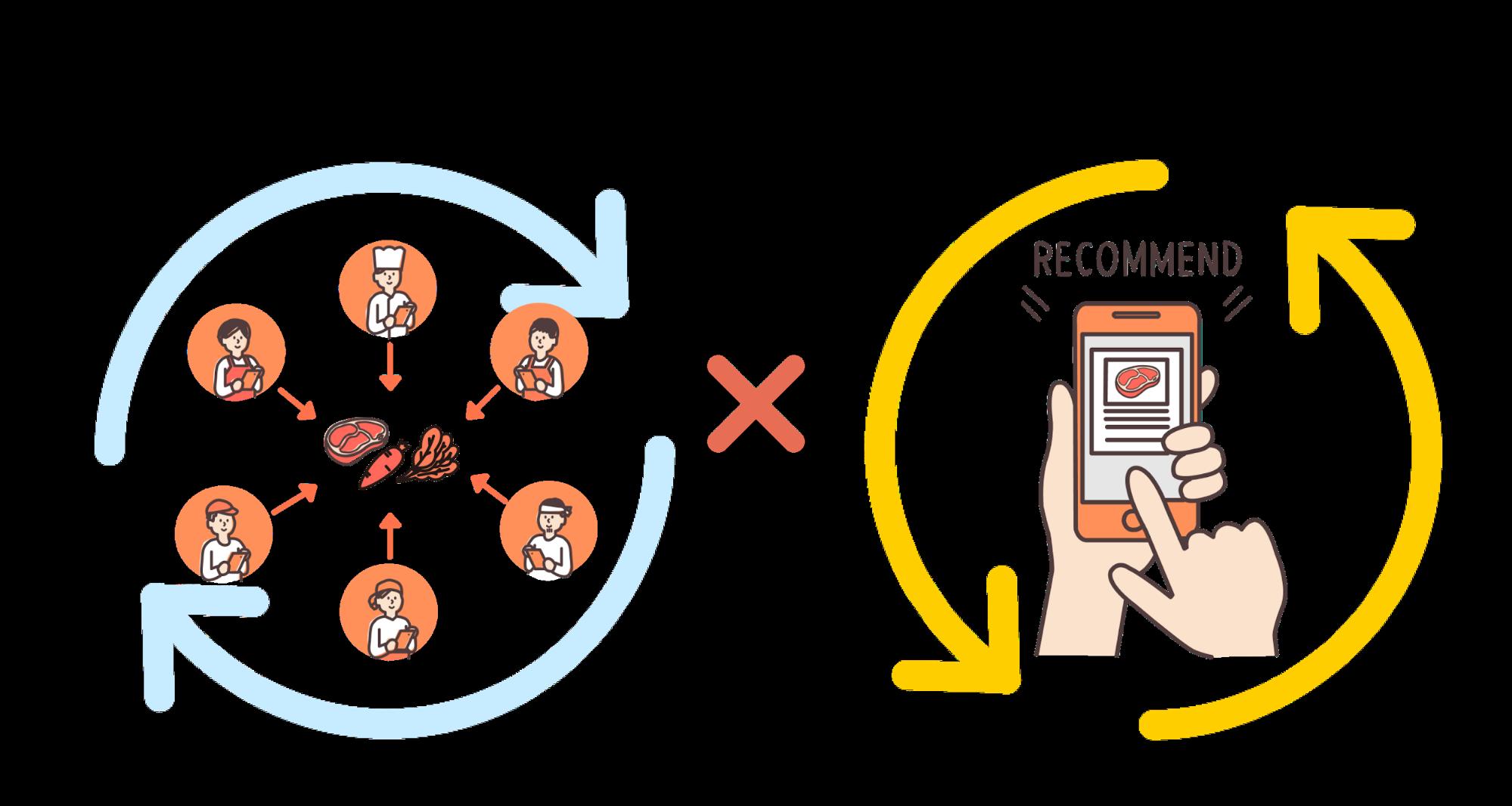 TANOMUサービスイメージ図