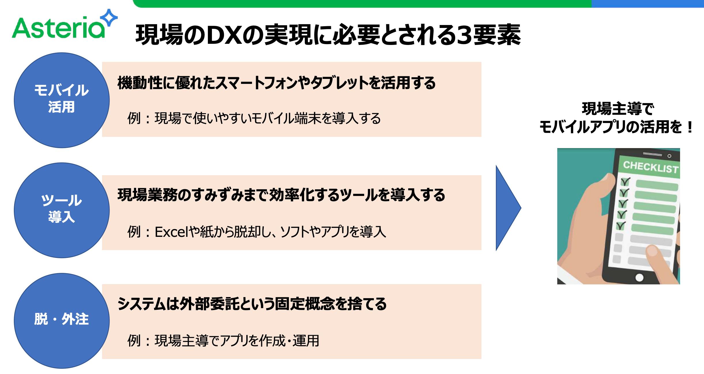 現場のDXに必要とされる3要素