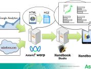 クラウドサービスとタブレットを連携したビジネス活用