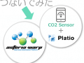 CO2センサーを利用して部屋のCO2濃度を検出してみた