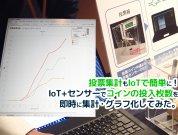 投票集計もIoTで簡単に!IoT+センサーでコインの投入枚数を即時に集計・グラフ化してみた