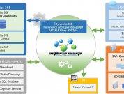 RDB連携と同じようにSQLでデータ処理が可能に!Dynamics 365 for Finance and Operations連携アダプターを使ってみた!