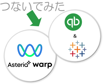 つないでみた QuickBooks and Tableau