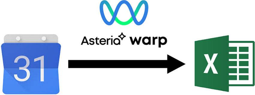 ASTERIA Warpの連携概要図