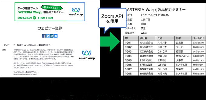 Zoomウェビナー登録者情報をCRMへ